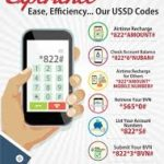 Sterling Bank Transfer Code: How To Use For Different Transactions And All You Must Know