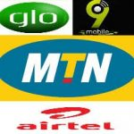How To Use Glo, Mtn, Airtel And 9mobile Call Me Back Code