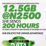 Glo Data Unmatched: How To Subscribe To Different Packages With Codes And Their Benefits